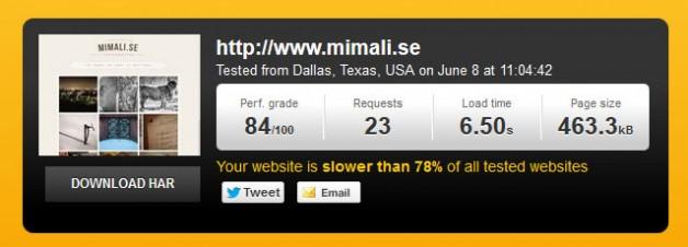 Slö hemsida - Pingdom Website Speed Test